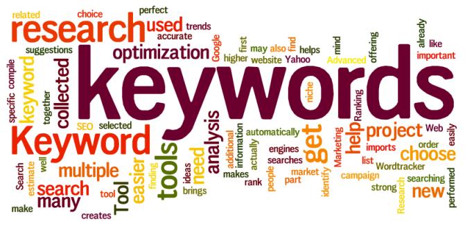 keyword optimize blog posts seo yoast Optimize Blog Posts for SEO